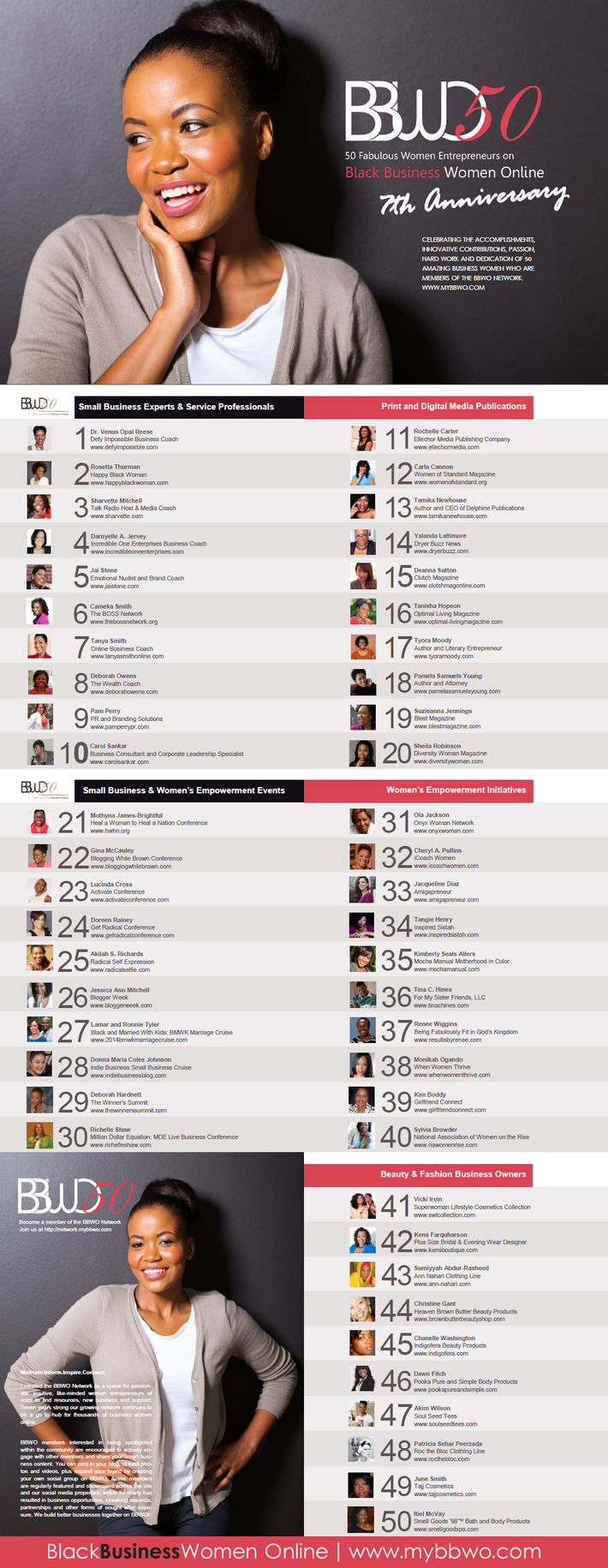 BBWO 50 Fabulous Women Entrepreneurs - 2014 Honorees List