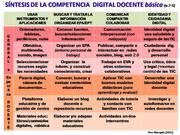 competenciadigitaldocente16