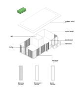unit element detail