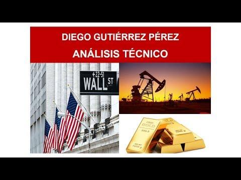 Análisis del Dow Jones 30, FTSE 100, Euro Stoxx 50, Oro y Petróleo Brent (13/07/19).
