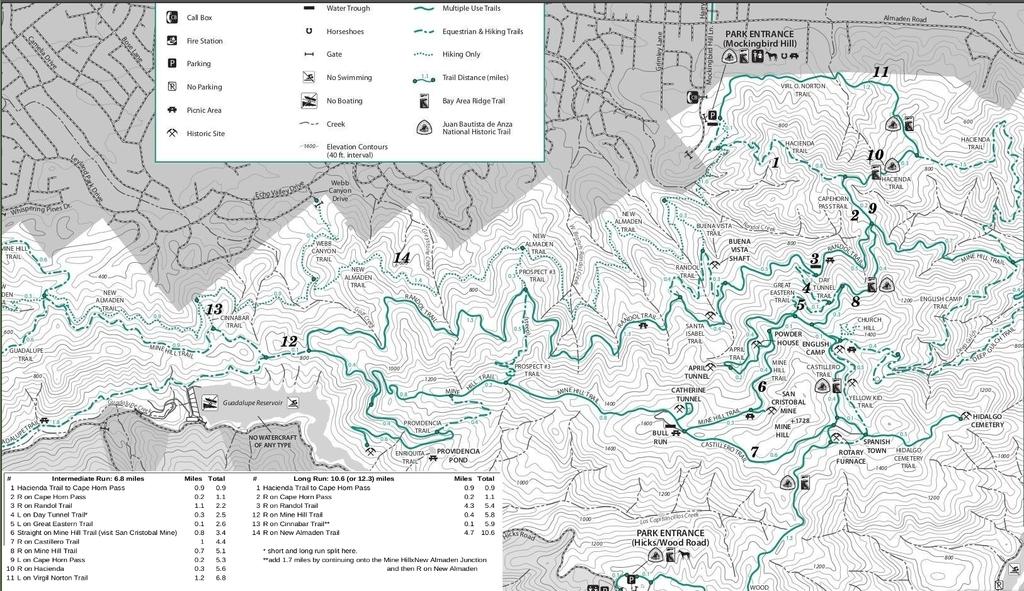 December 2012 Trail Run --- Almaden Quicksilver County Park ...