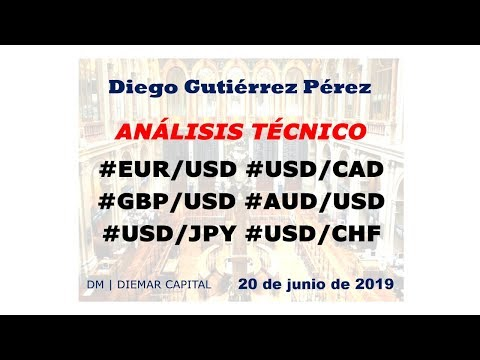 Análisis del Mercado de Divisas. (20/06/2019).
