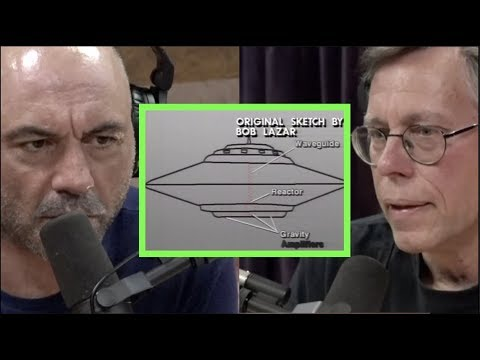 Image result for joe rogan area 51