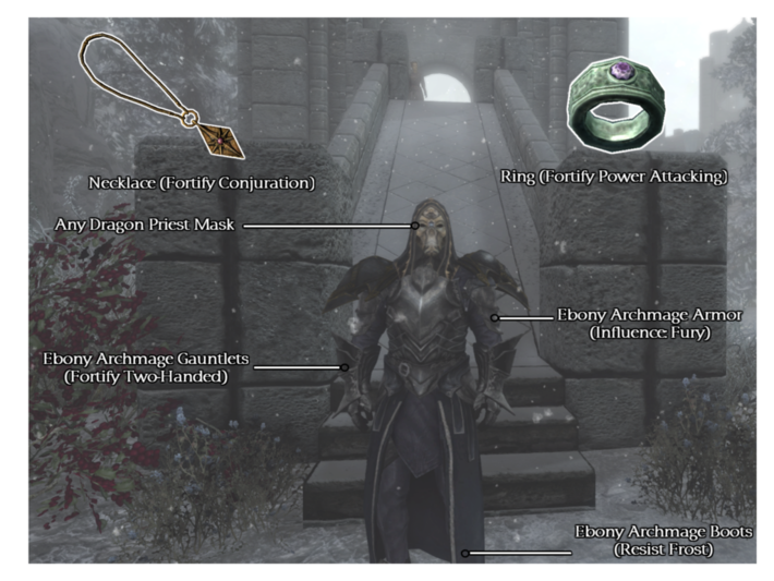Character Build: The Arcane Warrior - Skyrim Character