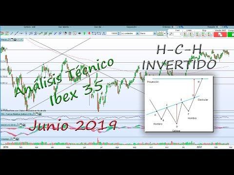 Analisis Técnico Ibex 35 Junio 2019 - Posible H-C-H Invertido y Analisis Top 5 Valores