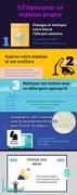 5 étapes pour un matelas propre