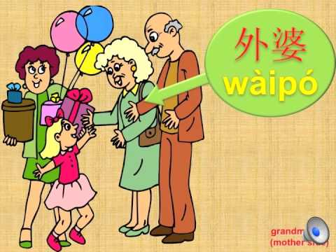 Vocabulary for Family Members in Chinese