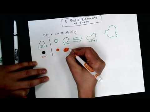 The 5 Basic Elements of Shape