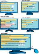 Internet Usage Metrics Forrester Research