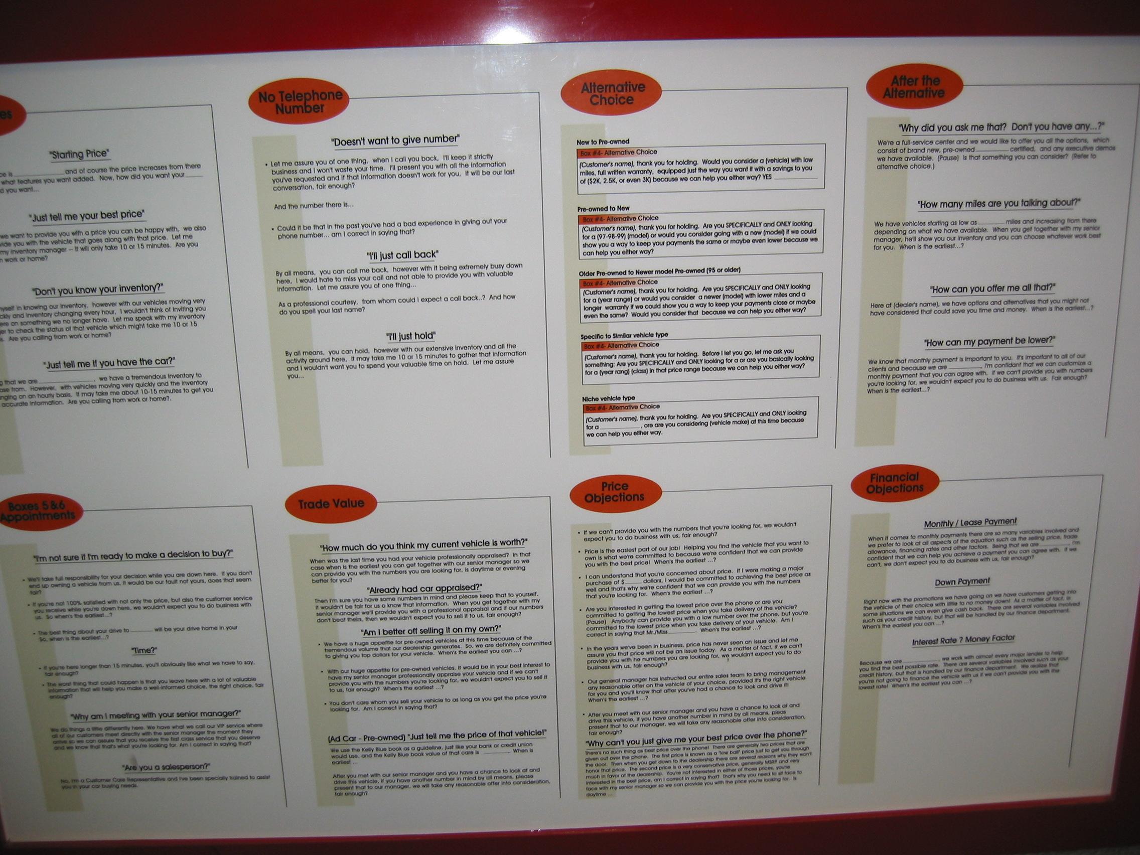 Penske Toyota BDC Q&A Call Script Posters