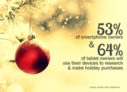 Smartphone and Tablet Owners Are Buying Online in 2013