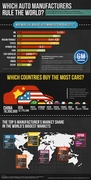 world car sales data infographic 800x450