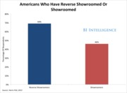 reverse showrooming bricks and mortar retailers fight back