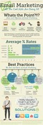 why-is-email-marketing-so-important-infographic_w1500.png