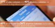 Customers Use Facebook to Research Car Dealers