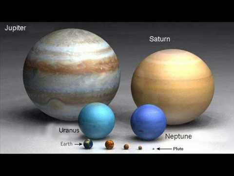 Stars and Planets Scale- From Pluto to VY Canis Majoris