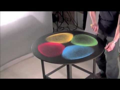 Colour Sound