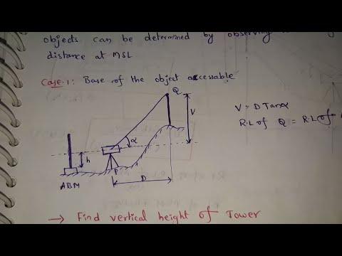 Trigonometrical Levelling   Trigonometrical Levelling In Telugu    Surveying