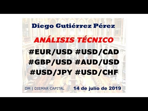 Análisis del Mercado de Divisas. (14/07/19).