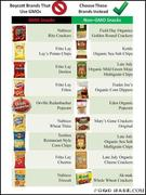 Alternatives to GMO products