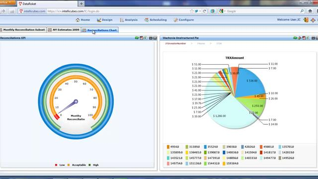 Demo of DataRoket feeding data to Qlikview as a QVX