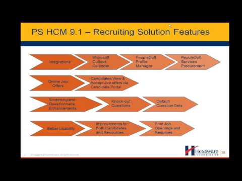 Hexaware Webcast: PeopleSoft 9.1 HCM RoadMap -- Tips & Tricks