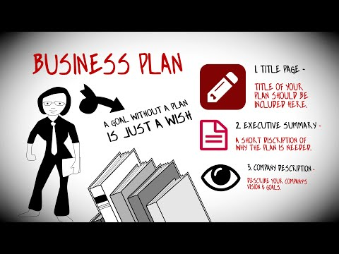 How To Write a Business Plan To Start Your Own Business