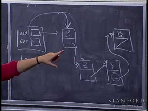 Lecture 21 | Programming Abstractions (Stanford)