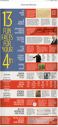 13 FUN FACTS FOR YOUR 4TH