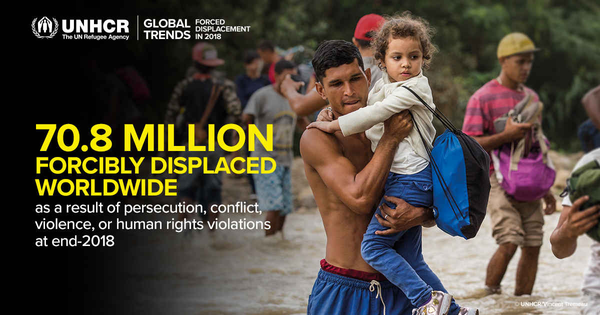 UNHCR: Global Trends - Forced Displacement in 2018
