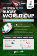 How to stream the Rugby World Cup 2019?