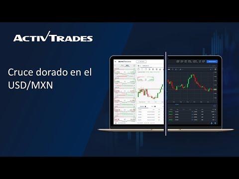 Video Análisis: Cruce dorado en el USD/MXN