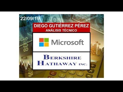 Análisis Bursátil de Microsoft y Berkshire Hathaway.