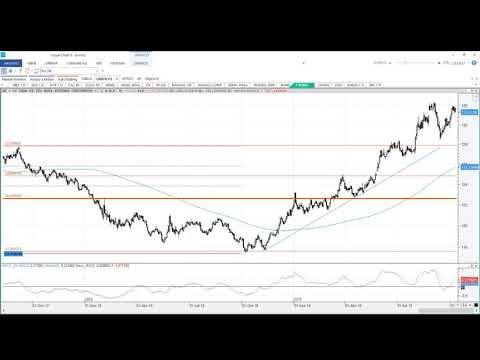 Video Análisis con Roberto Moro: IBEX35, DAX, Dow Jones, SP500, Petróelo, Oro y EURUSD