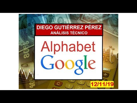 Análisis Técnico de Alphabet (GOOGLE).