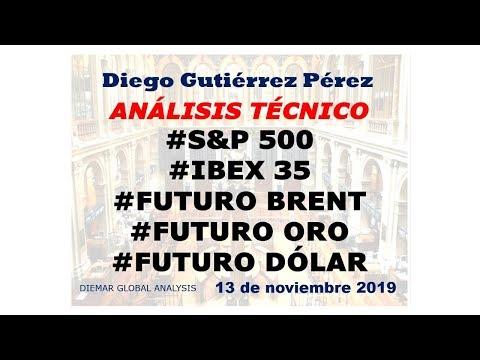 Análisis Técnico sobre el IBEX 35, S&P 500, Oro, Petróleo Brent y Dólar USA. 13/11/19.