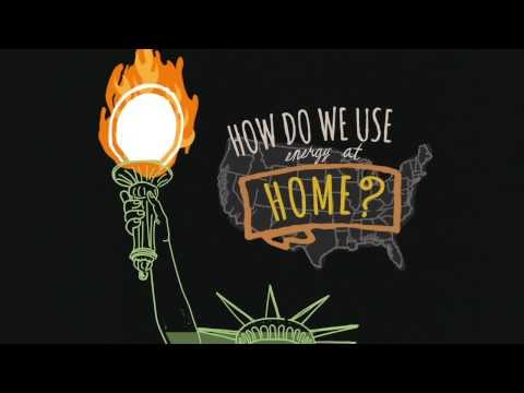 How Do We Use Energy at Home?