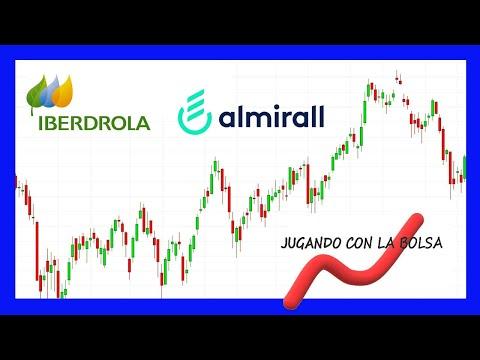Análisis de Iberdrola y Almirall