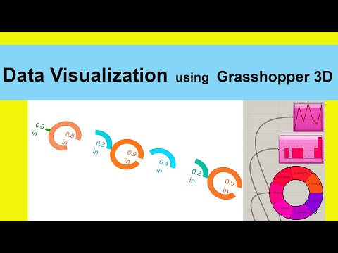 Data Visualization in Grasshopper 3D