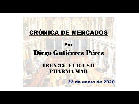 Crónica de Mercados (22/01/2020).