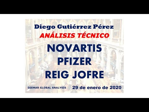 Análisis de Pfizer, Novartis y Reig Jofre.