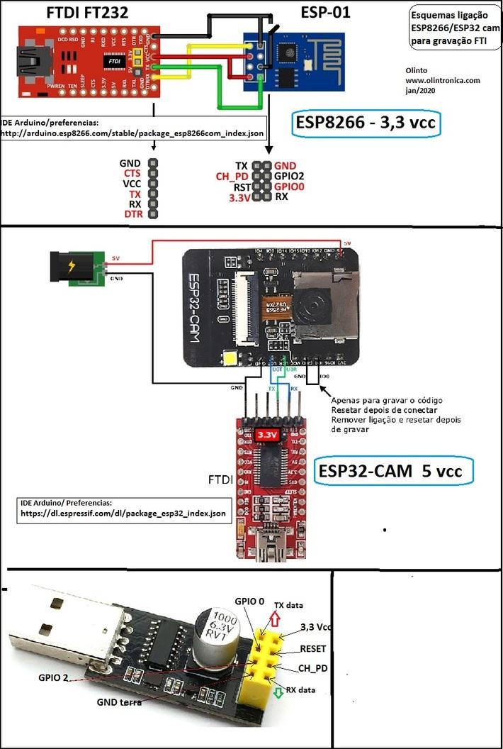 Esquemas e Pinagens gravação ESP32CAM e ESP8266, FTI