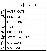Symbols Legend - Land Surveyor Symbols Guide