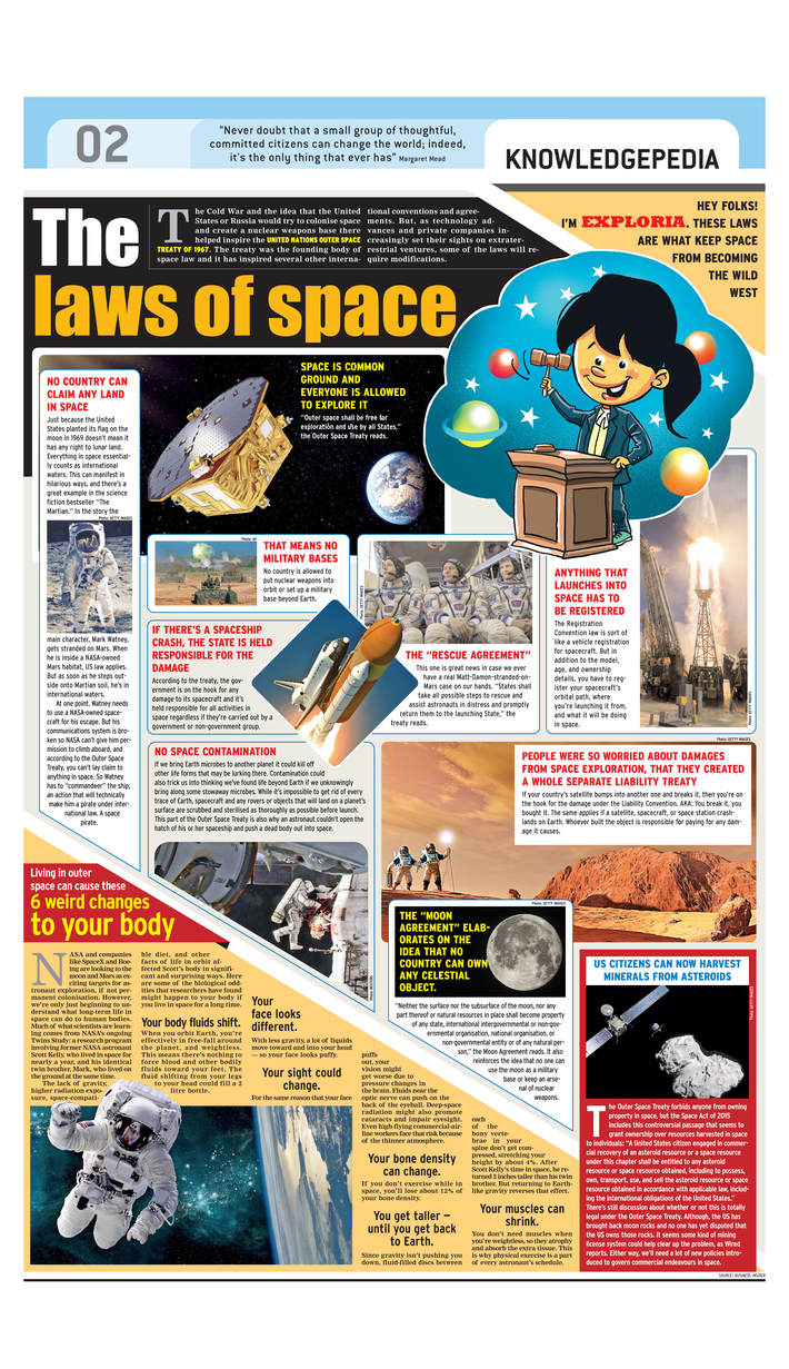Laws of Space