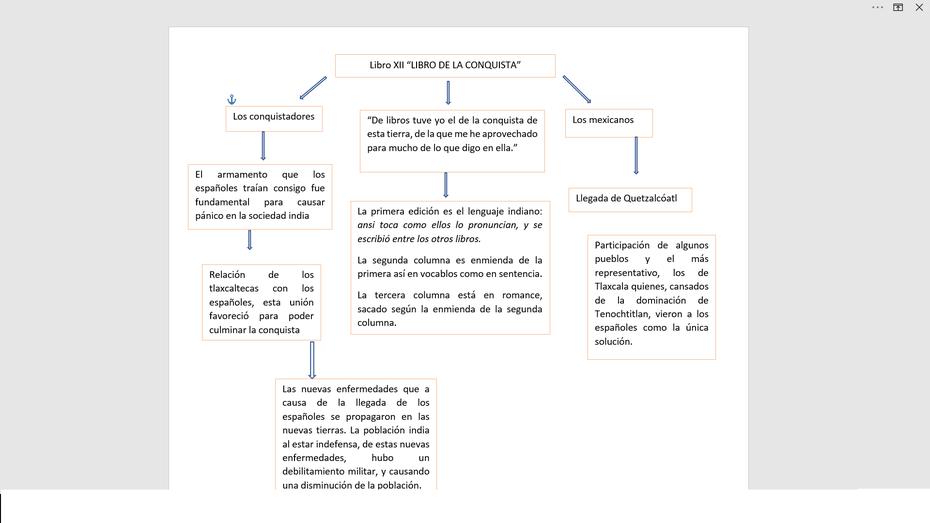 Historia  General  de  las  cosas  de  la  Nueva España. Capitulo XII