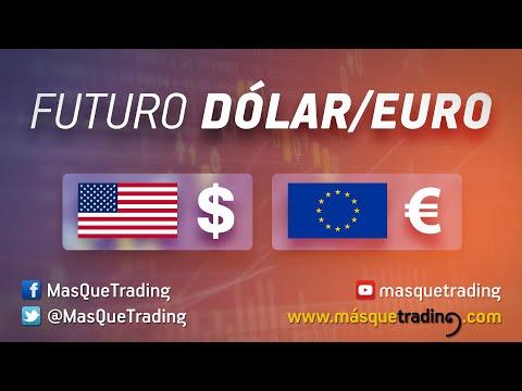 Vídeo análisis del futuro del dólar/euro EUR/USD: De nuevo en resistencia clave