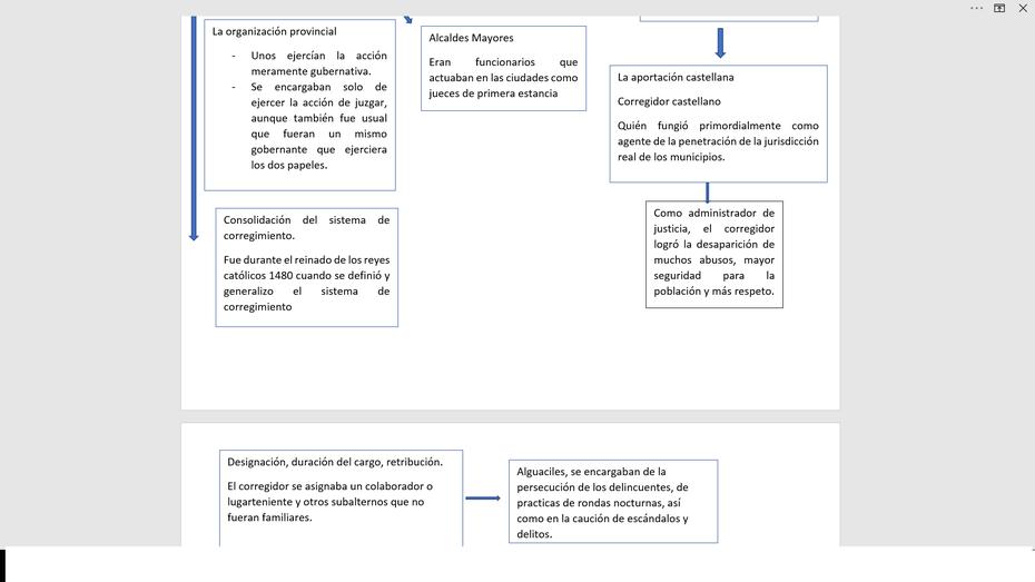 El gobierno provisional en La Nueva España