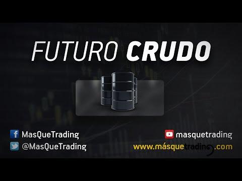 Vídeo análisis del futuro del crudo (CL): Se consolida bajo los 30 dólares