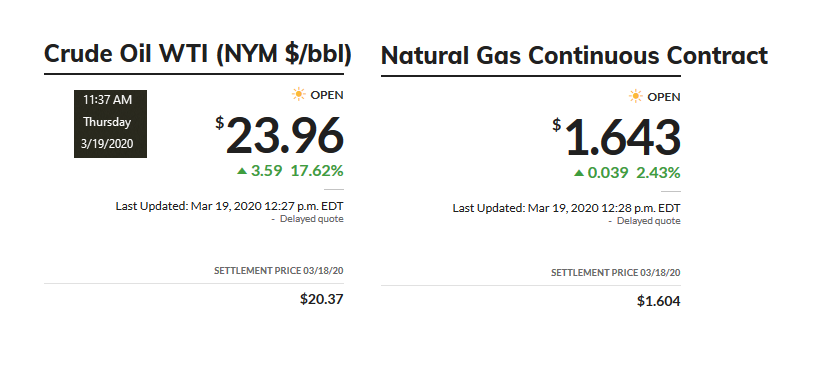 Crude Oil - Natural Gas Futures On March 19, 2020