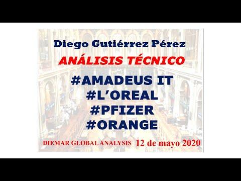 Análisis de Amadeus IT, L'Oreal, Pfizer y Orange.